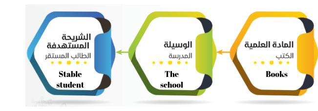 syrian digital school